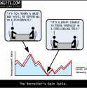 2010-05-09-the-recruiters-spin-cycle1